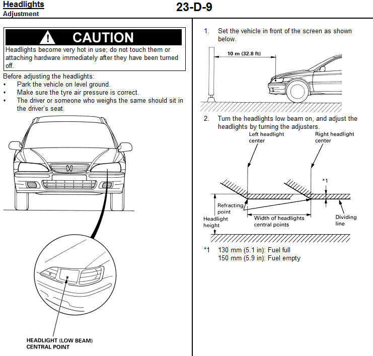 hl2 manual headlight adjustment honda accord type r owners club headlight adjustment diagram at crackthecode.co